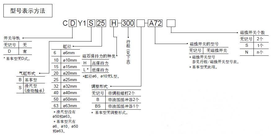 电路 电路图 电子 原理图 881_439