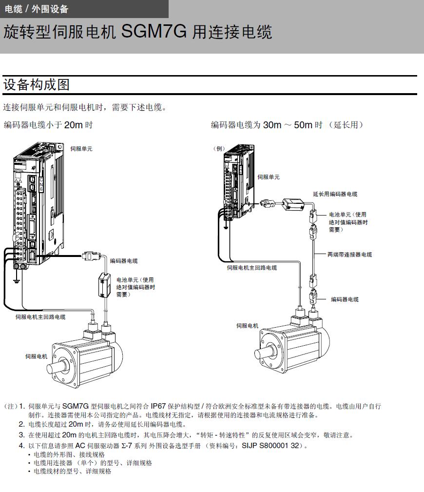 旋转型伺服电机sgm7g 编码器用电缆(20m以下)
