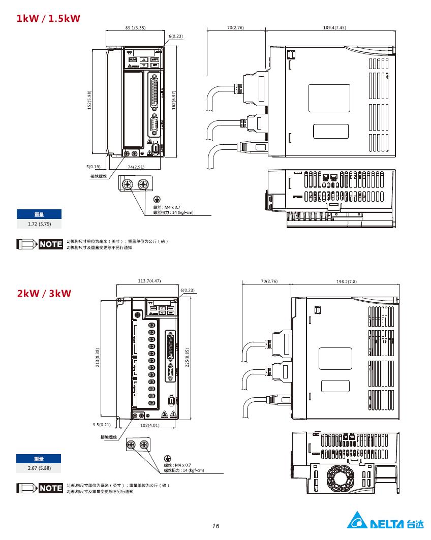 asda-b2系列 进阶泛用型交流伺服系统