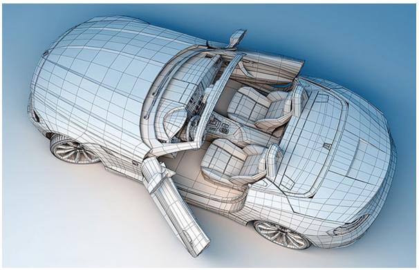 项目管理三维结构 十大知识领域