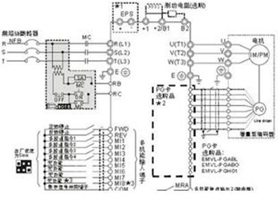 vfd-vl搭配永磁同步电机所需要的设备