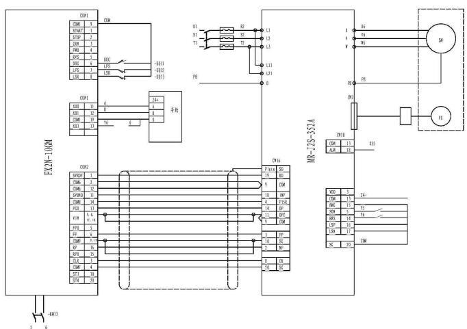 plc控制伺服电机相关应用